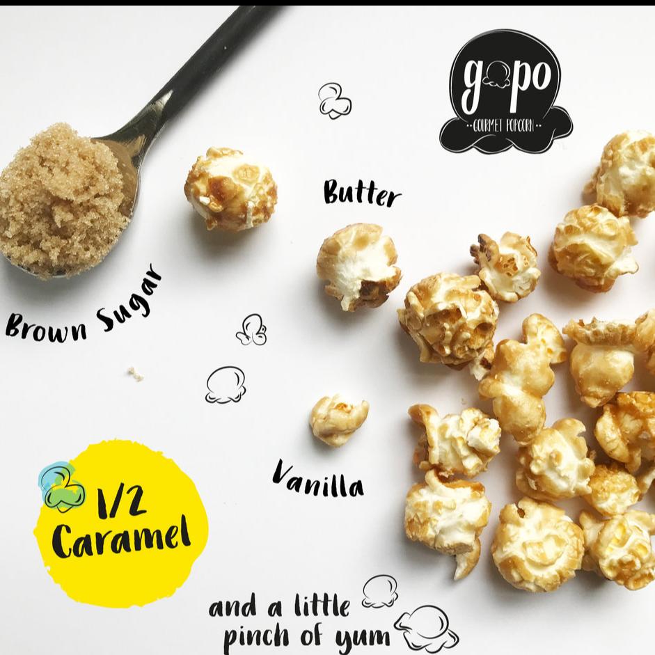 Gourmet Popcorn (GOPO)